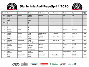 Starterliste2019